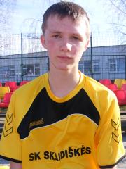 Daniel Gaidukevič